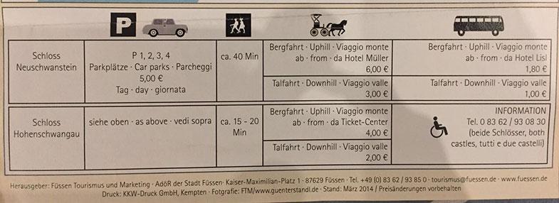 Tabela de preços do estacionamento do Castelo de Neuschwastein